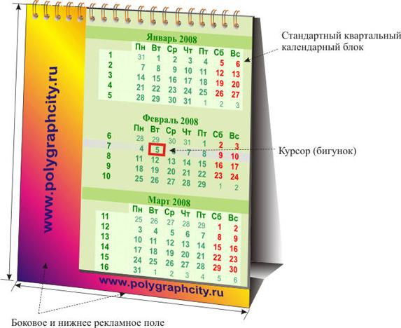 Календарь настольный перекидной со стандартной квартальной календарной сеткой, с боковым и нижним рекламным полем