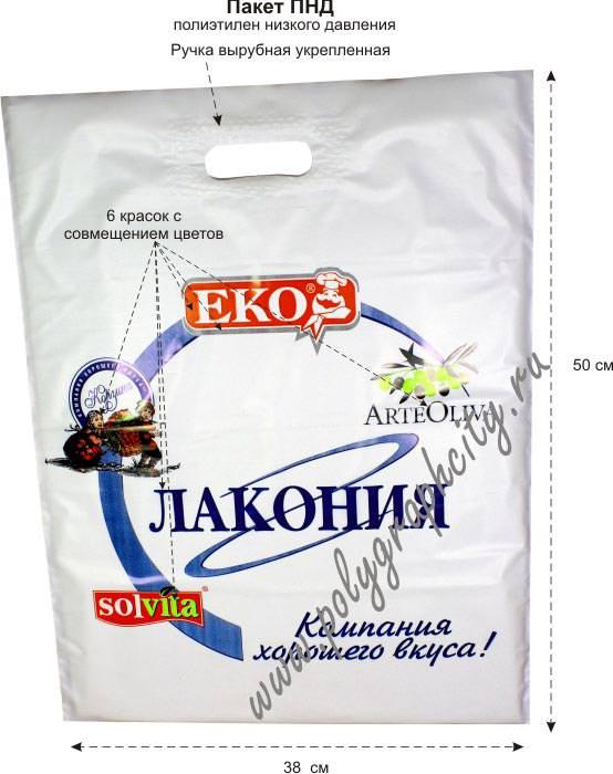 упаковочные материалы банки пакеты